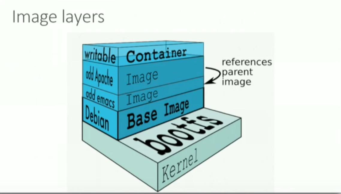 image-layers-docker